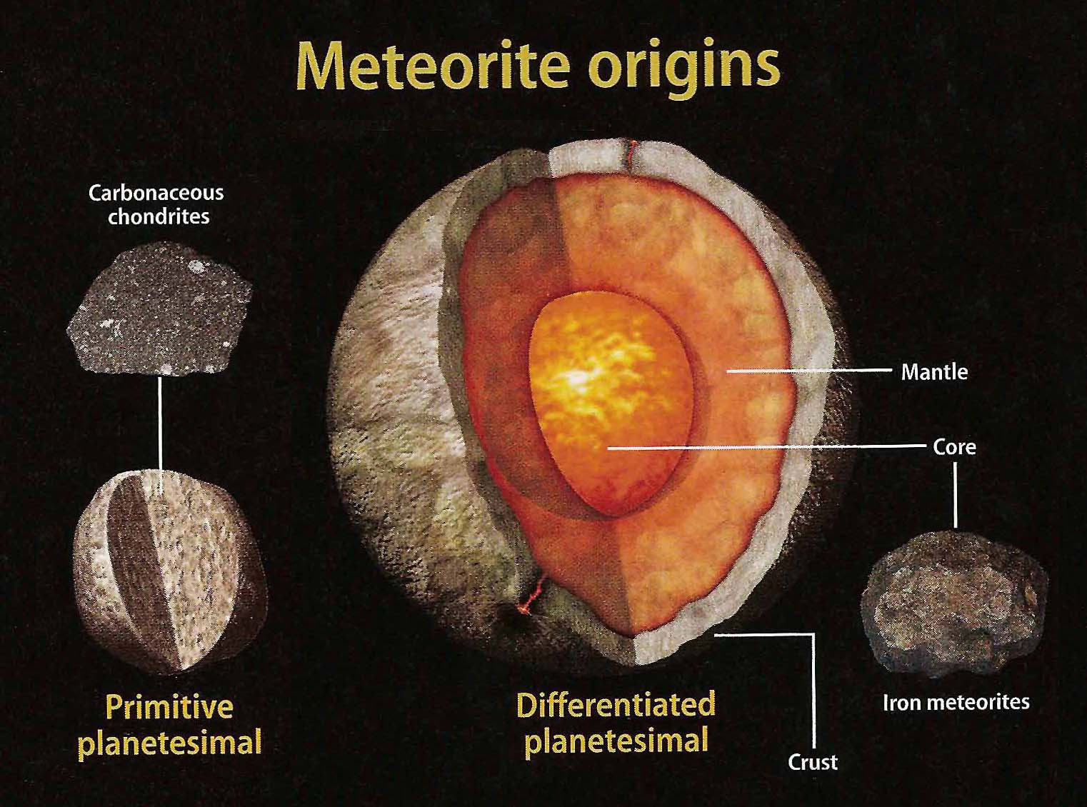 meteorite_origins_ed2_smallfile.jpg